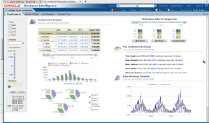 OBIEE_dashboards